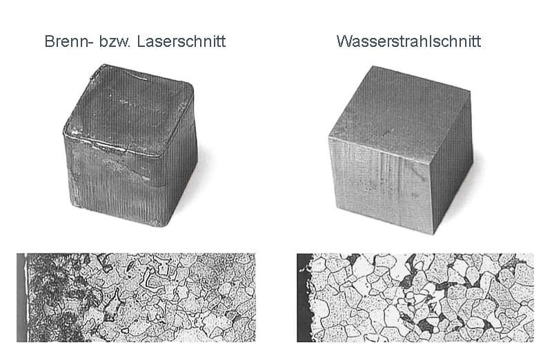 wasserstrahlschnitt vs. Laerschnitt
