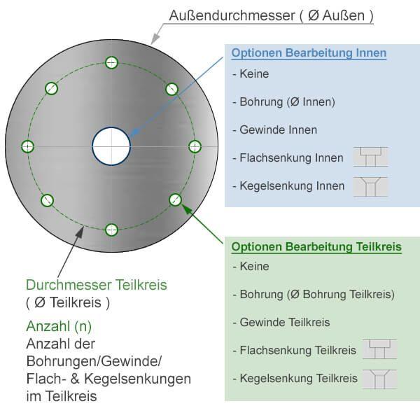 Indiv. Aluminium Disc (AlMg1) t = 1,5 mm